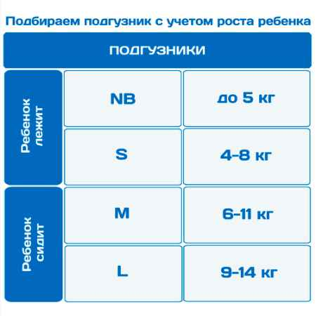 Купить Moony Подгузники Moony 9-14 кг (54 шт) Размер L