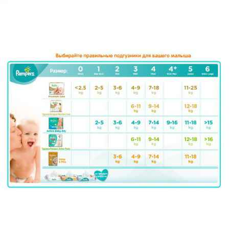 Купить Pampers Подгузники Pampers Premium Care Junior 11-25 кг (44 шт) Размер 5