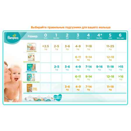 Купить Pampers Трусики Pampers Premium Care 12-18 кг (20 шт) Размер 5