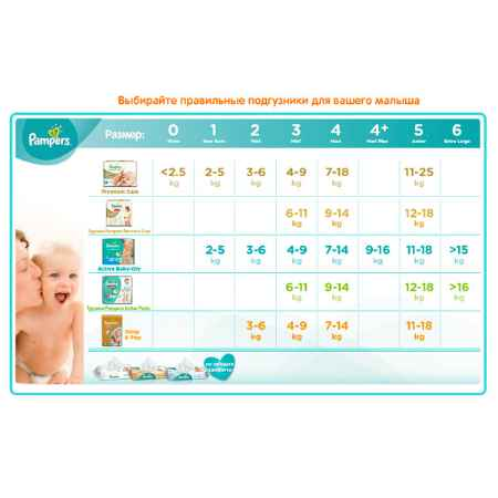 Купить Pampers Подгузники Pampers Active Baby Junior 11-18 кг (87 шт) Размер 5