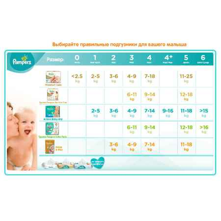 Купить Pampers Трусики Pampers Premium Care 6-11 кг (56 шт) Размер 3