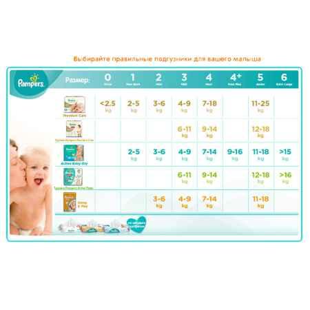 Купить Pampers Подгузники Pampers Sleep&Play Mini 3-6 кг (18 шт) Размер 2