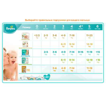 Купить Pampers Подгузники Pampers Active Baby Midi 4-9 кг (186 шт) Размер 3