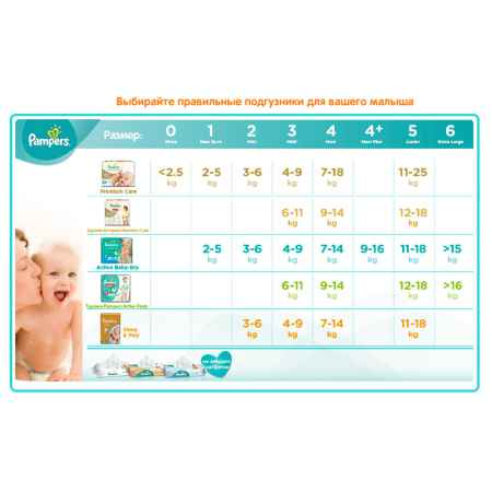 Купить Pampers Подгузники Pampers New Baby Mini 3-6 кг (27 шт) Размер 2
