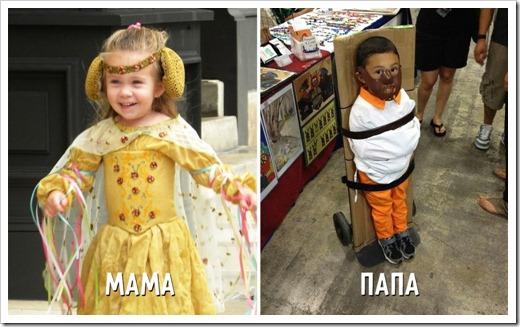 Сложность выполнения детских карнавальных костюмов